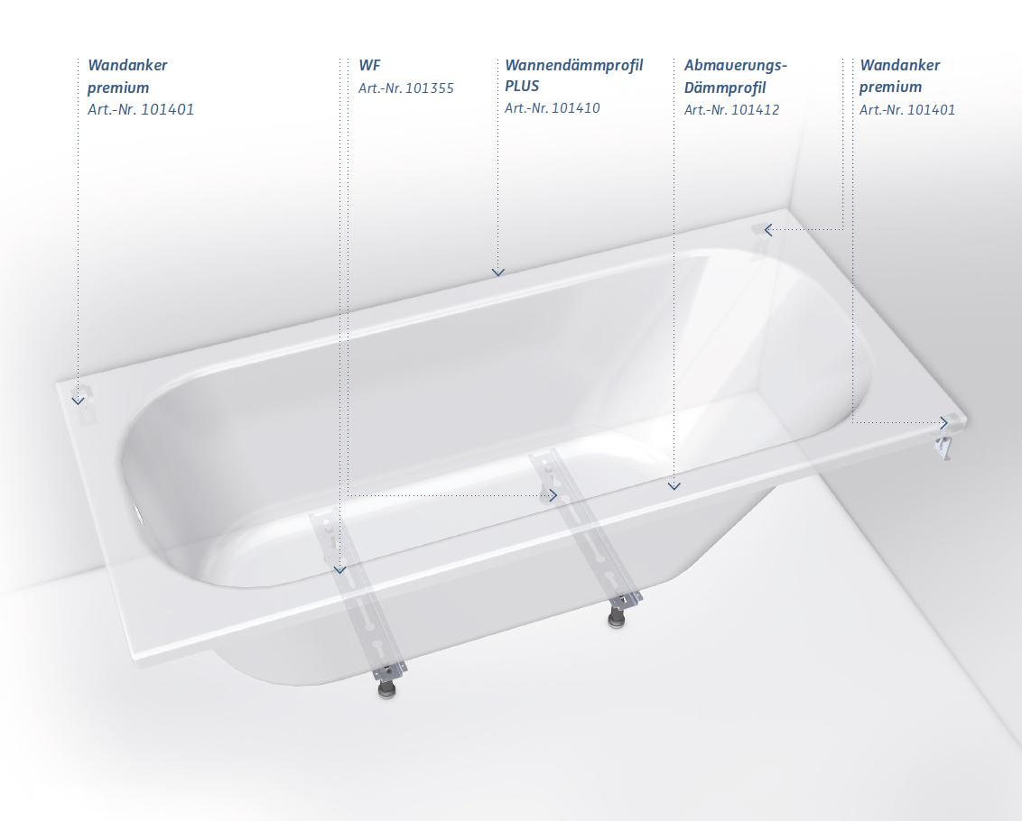 acryl oder stahl email badewanne ratgeber hardys24 badewanne stahl. Black Bedroom Furniture Sets. Home Design Ideas